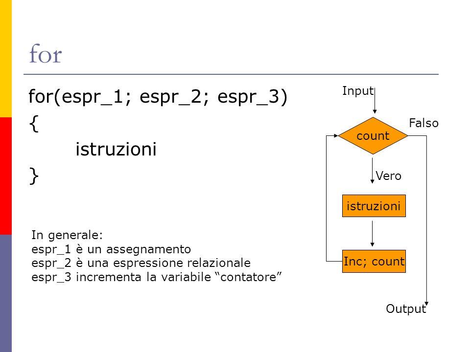for for(espr_1; espr_2; espr_3) { istruzioni } Input Falso count Vero