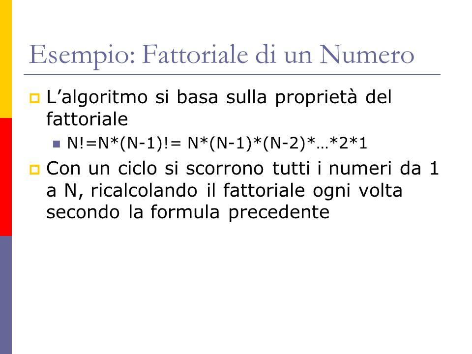 Esempio: Fattoriale di un Numero