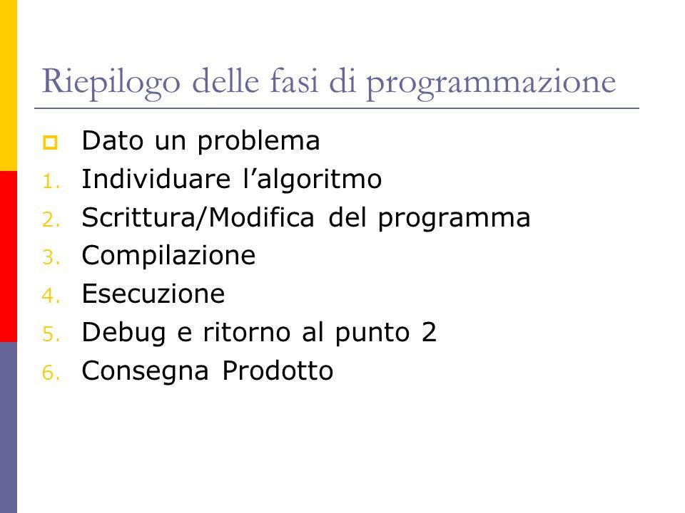 Riepilogo delle fasi di programmazione