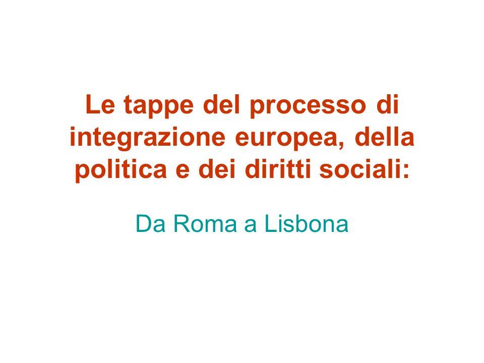 Le tappe del processo di integrazione europea, della politica e dei diritti sociali: