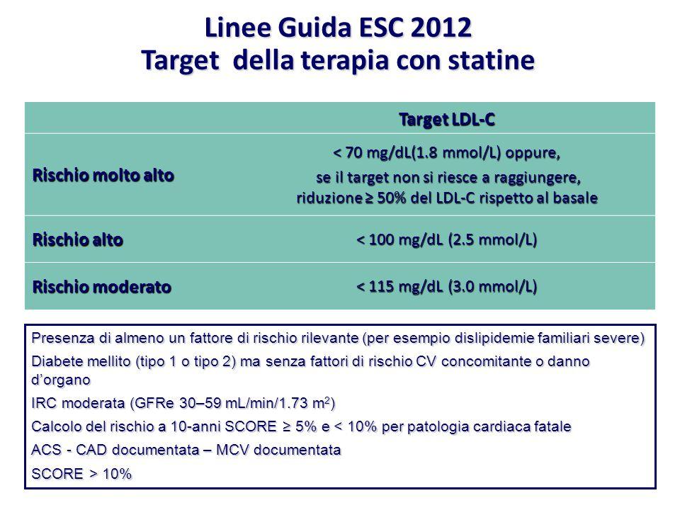 Target della terapia con statine