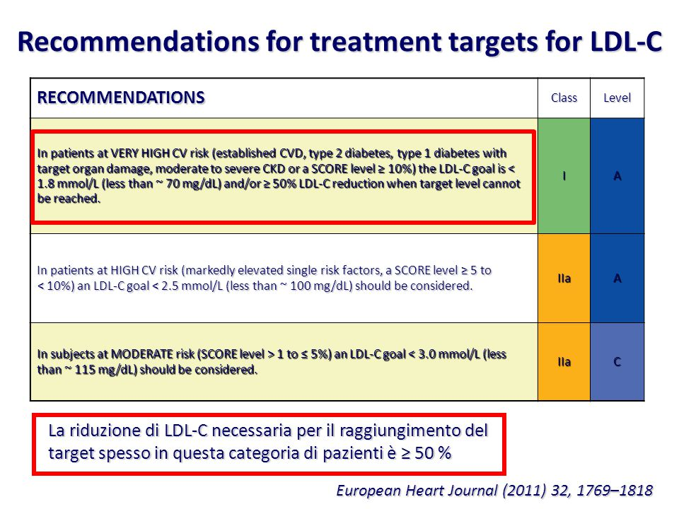 Recommendations for treatment targets for LDL-C