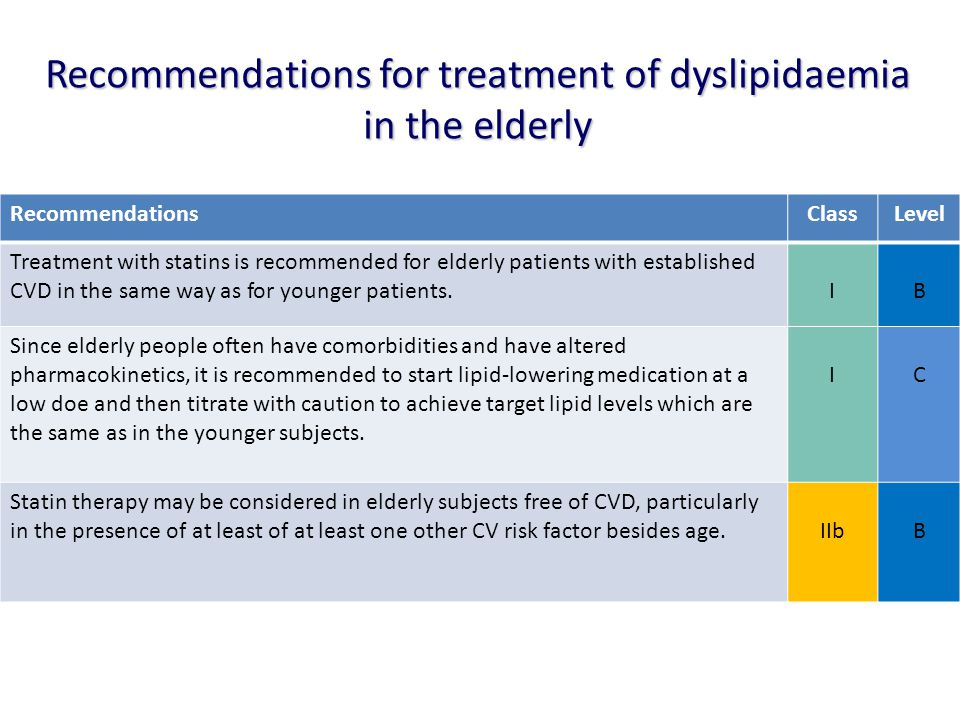 Recommendations for treatment of dyslipidaemia