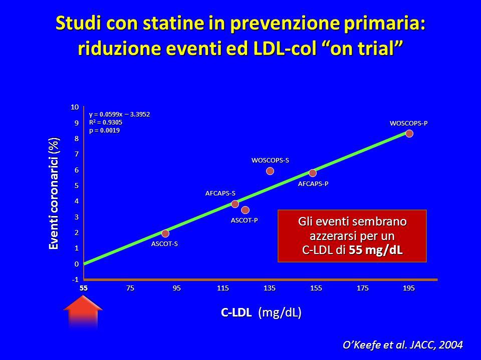 Studi con statine in prevenzione primaria: riduzione eventi ed LDL-col on trial