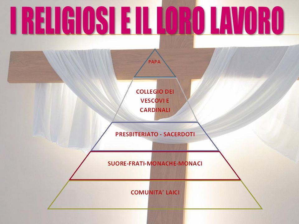 I RELIGIOSI E IL LORO LAVORO