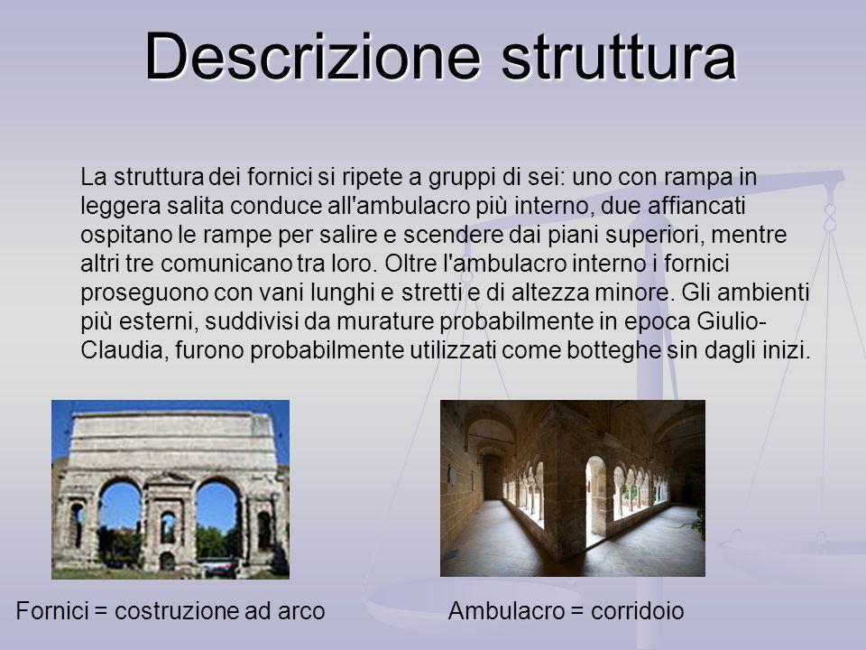 Descrizione struttura
