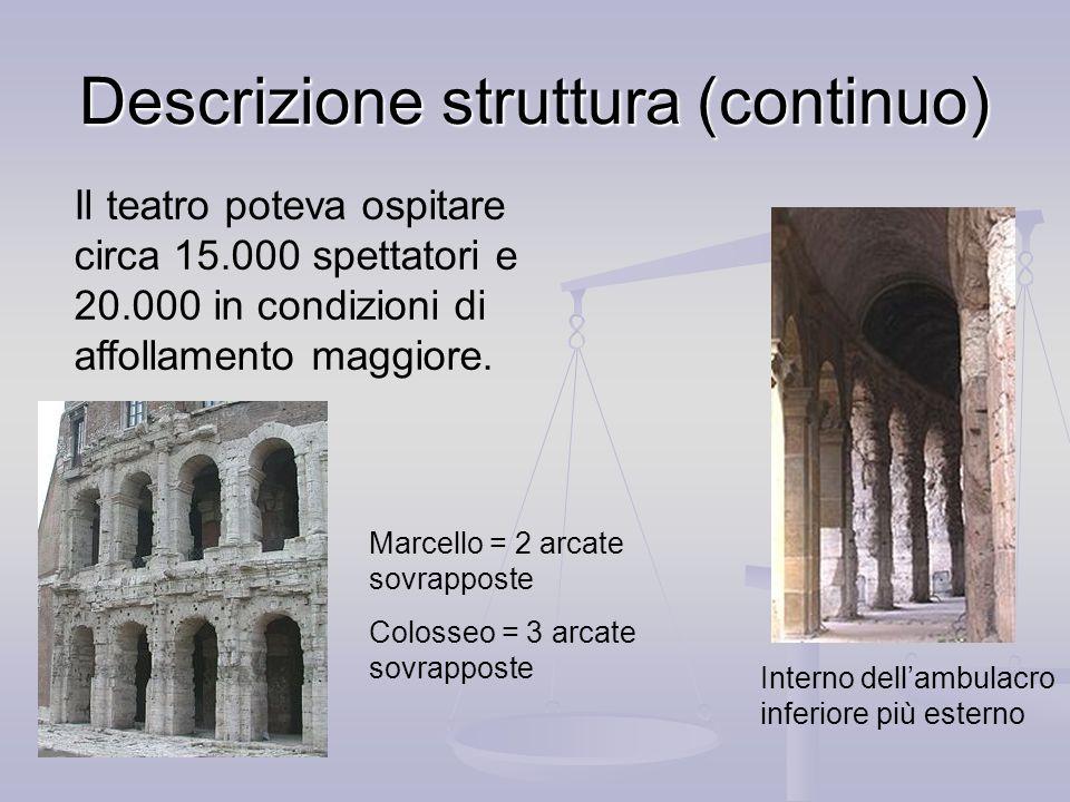 Descrizione struttura (continuo)
