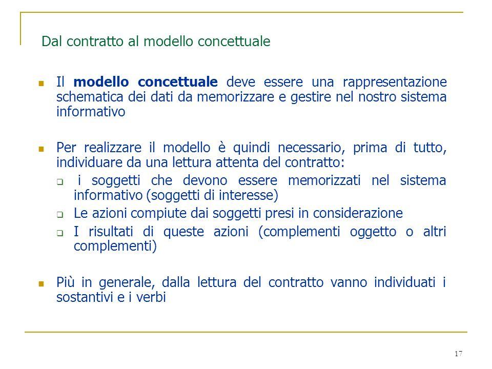Dal contratto al modello concettuale