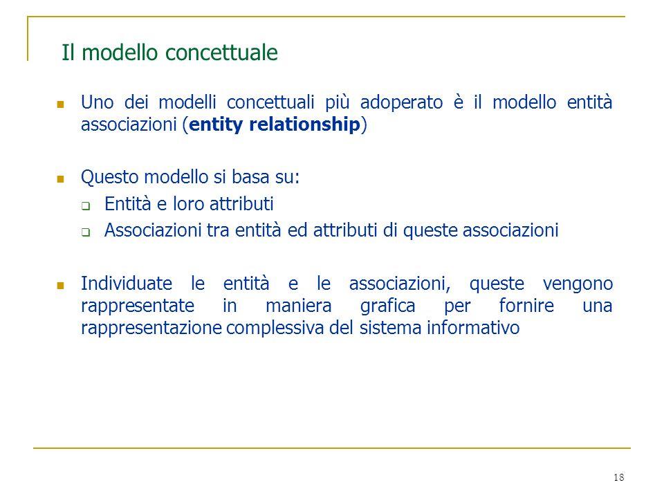 Il modello concettuale