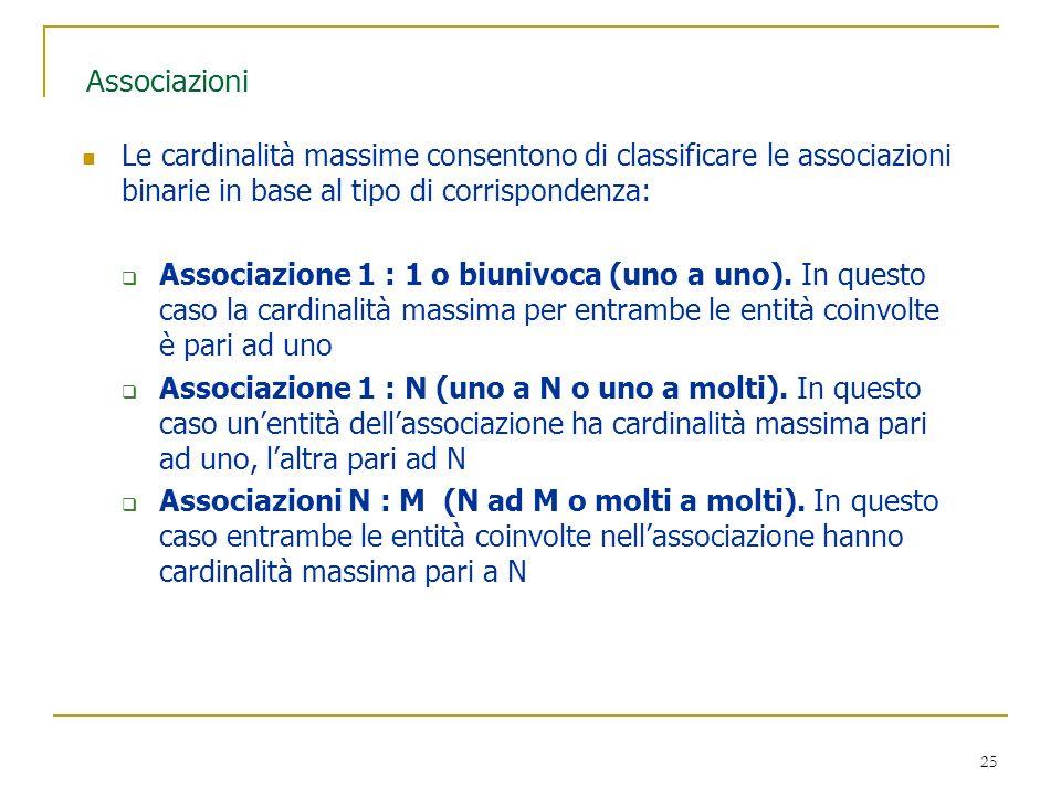 Associazioni Le cardinalità massime consentono di classificare le associazioni binarie in base al tipo di corrispondenza: