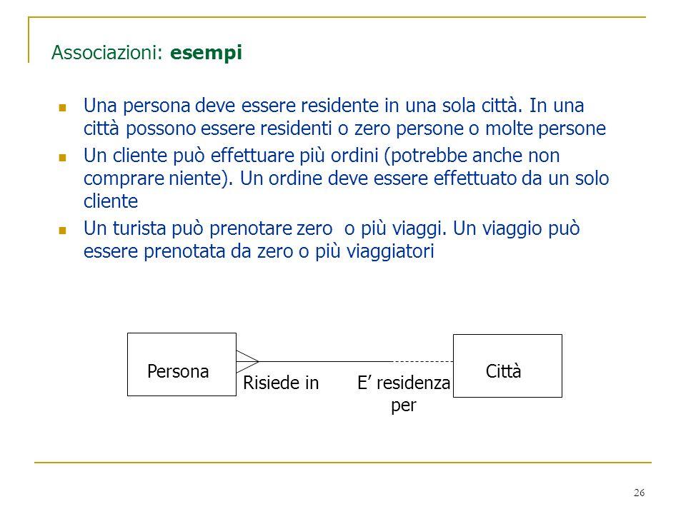 Associazioni: esempi Una persona deve essere residente in una sola città. In una città possono essere residenti o zero persone o molte persone.