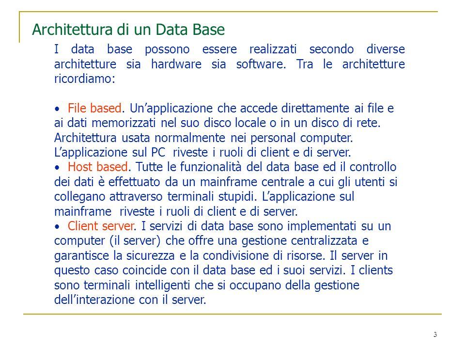 Architettura di un Data Base
