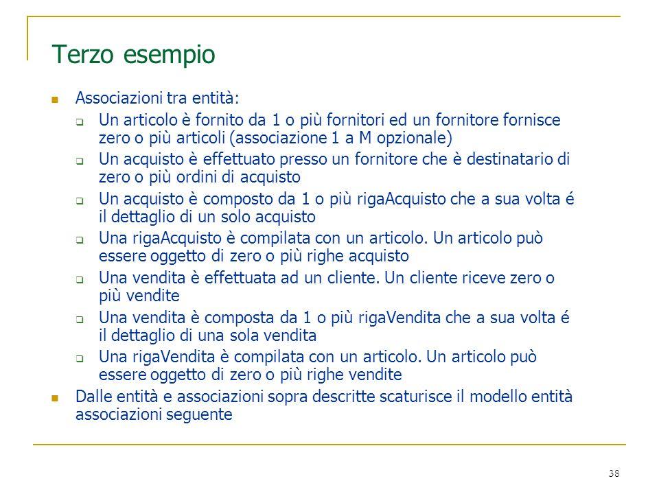 Terzo esempio Associazioni tra entità: