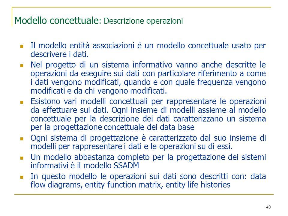 Modello concettuale: Descrizione operazioni