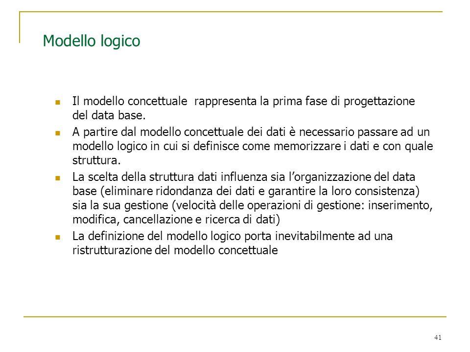 Modello logico Il modello concettuale rappresenta la prima fase di progettazione del data base.