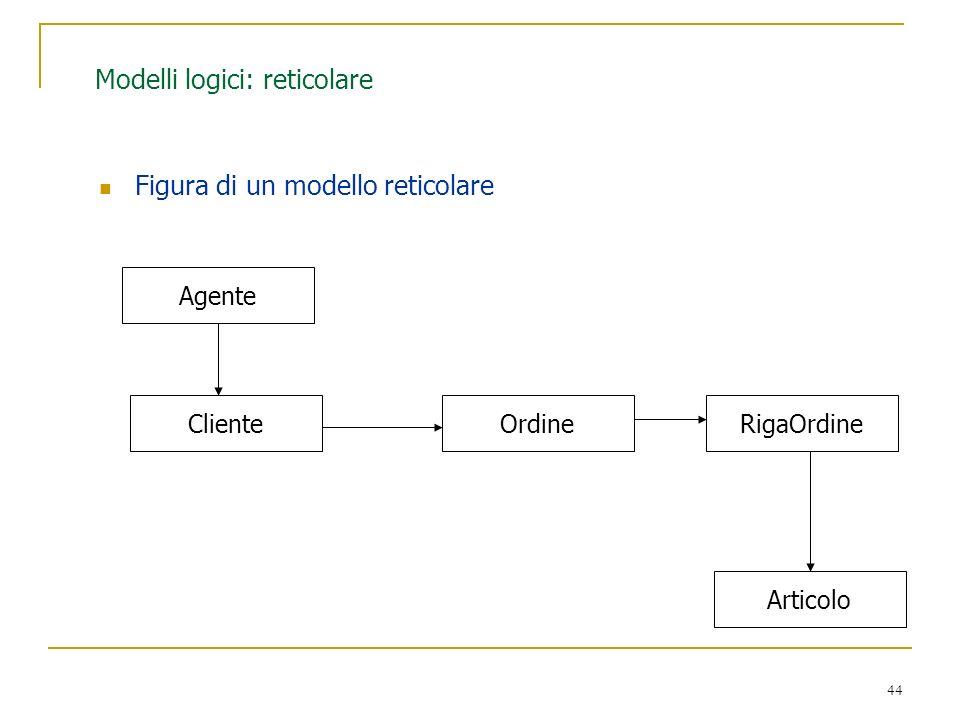 Modelli logici: reticolare