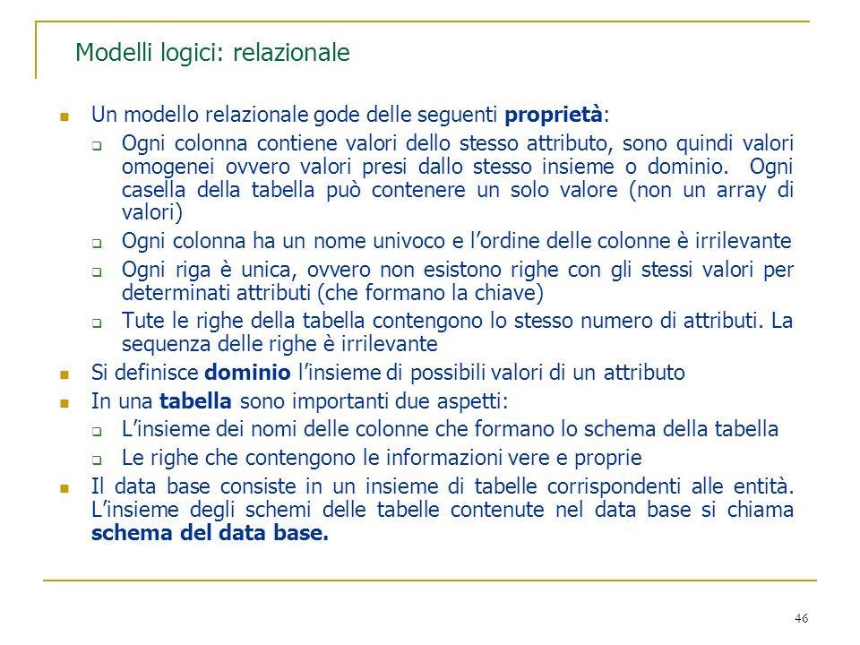 Modelli logici: relazionale