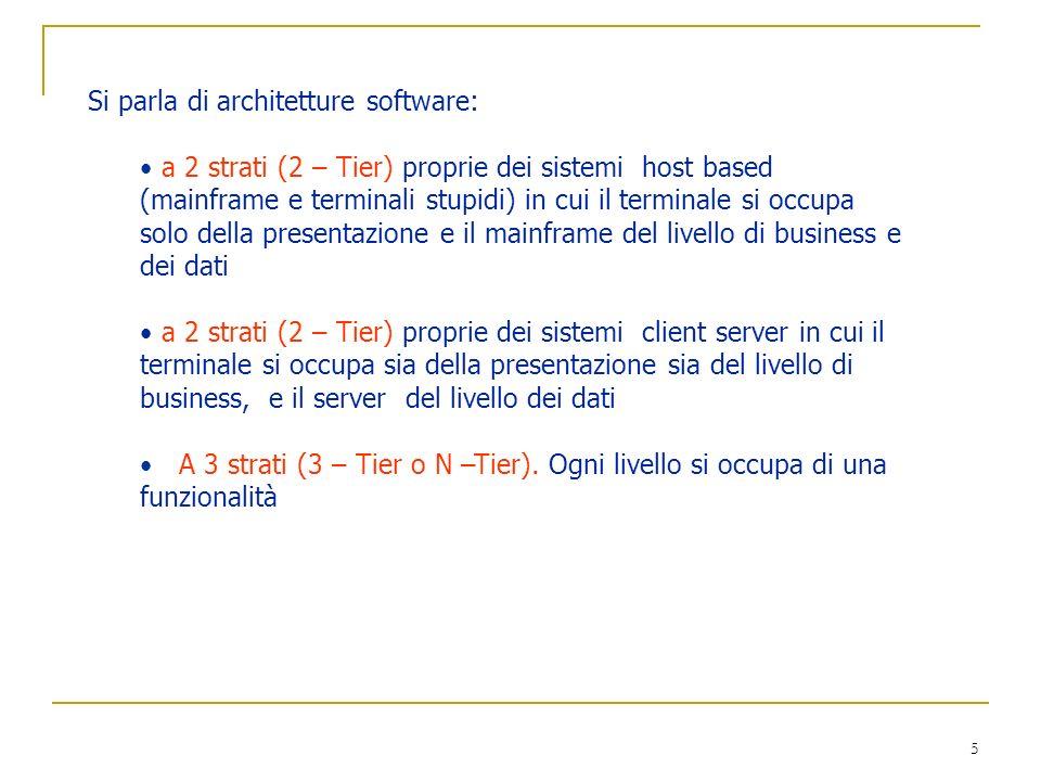 Si parla di architetture software: