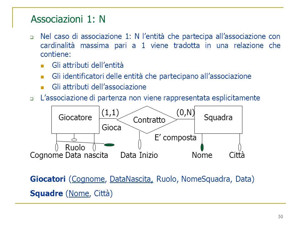 Associazioni 1: N (1,1) (0,N) Giocatore Squadra Contratto Gioca