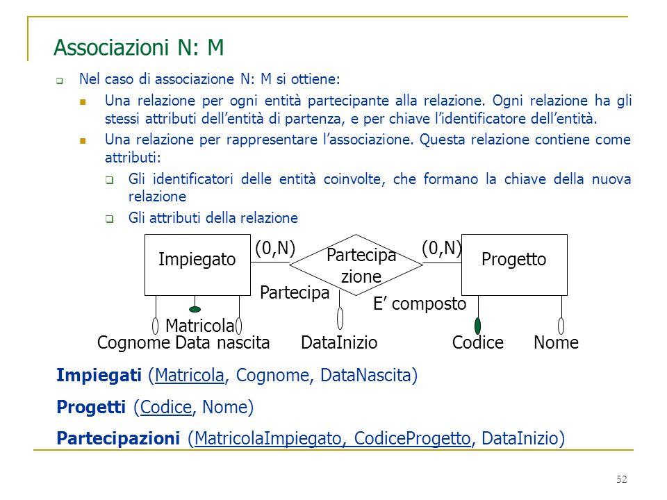 Associazioni N: M (0,N) (0,N) Impiegato Partecipazione Progetto