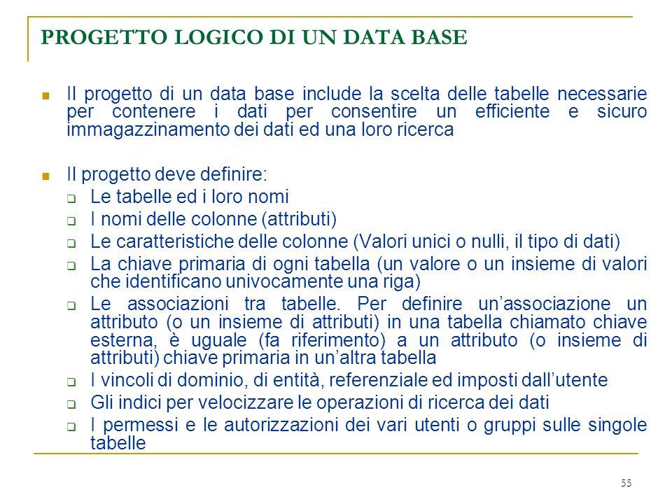 PROGETTO LOGICO DI UN DATA BASE