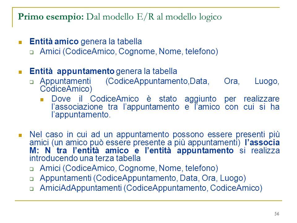 Primo esempio: Dal modello E/R al modello logico
