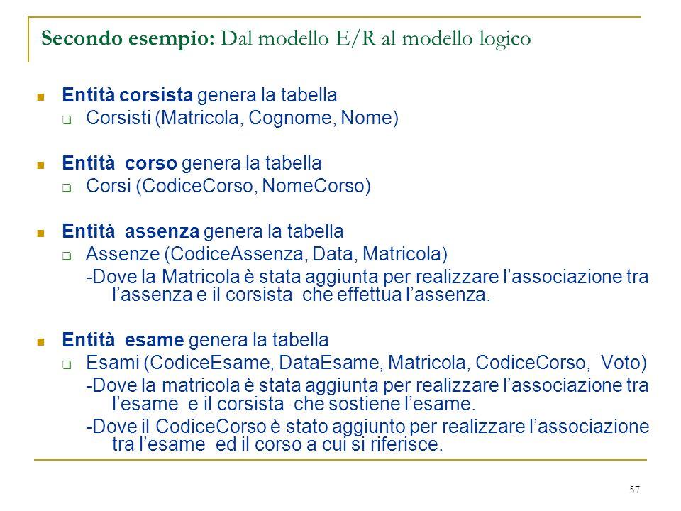 Secondo esempio: Dal modello E/R al modello logico