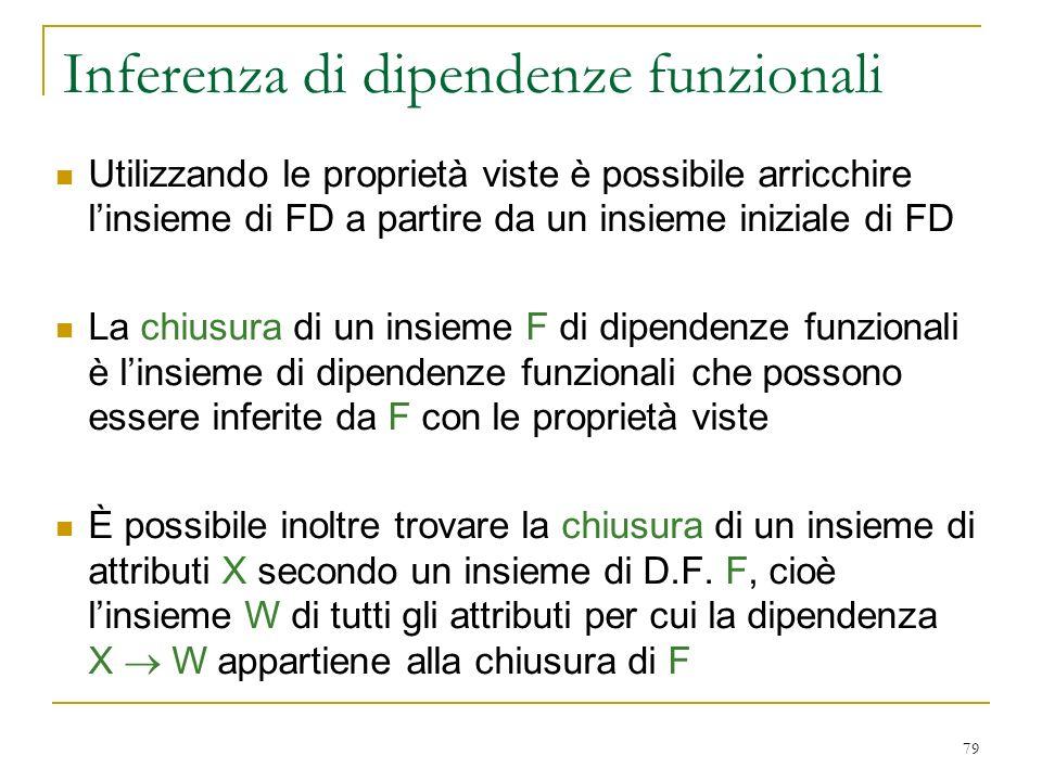 Inferenza di dipendenze funzionali