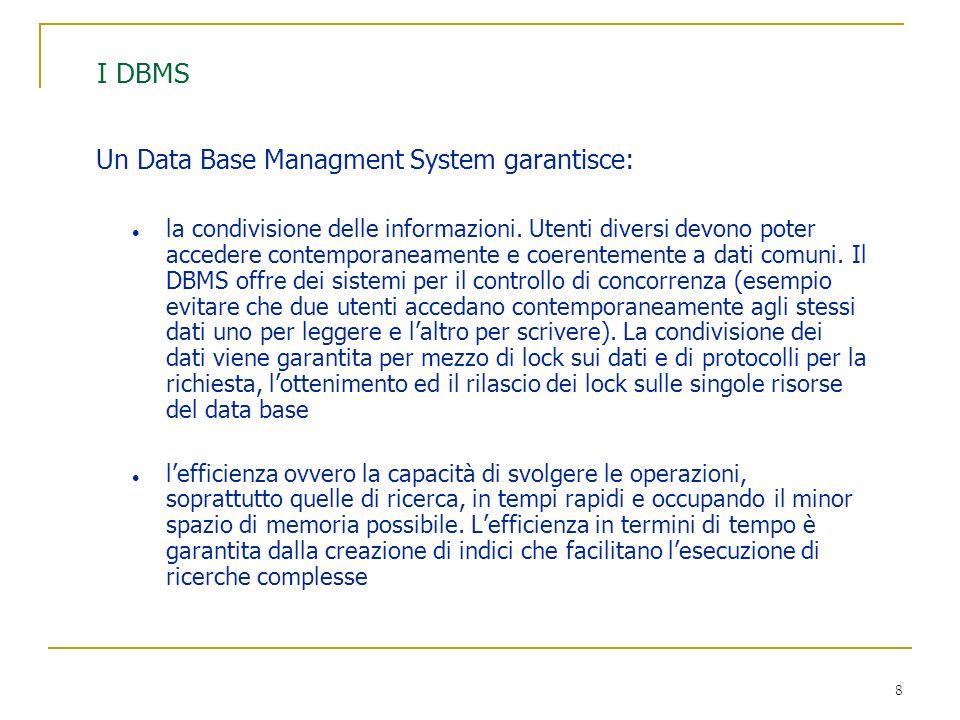 I DBMS Un Data Base Managment System garantisce: