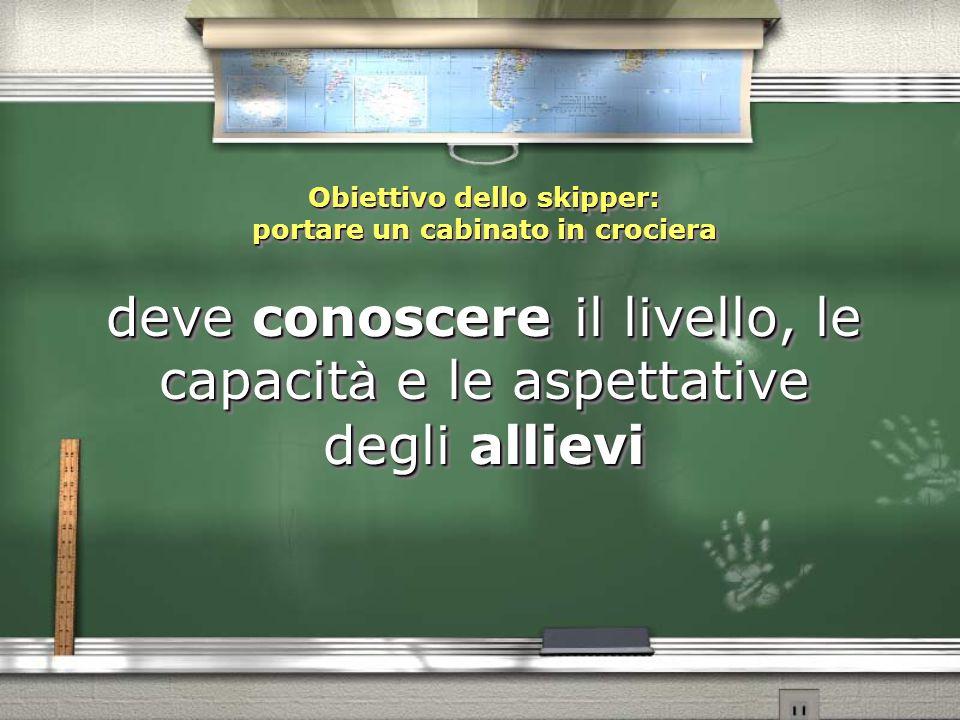Obiettivo dello skipper: portare un cabinato in crociera deve conoscere il livello, le capacità e le aspettative degli allievi