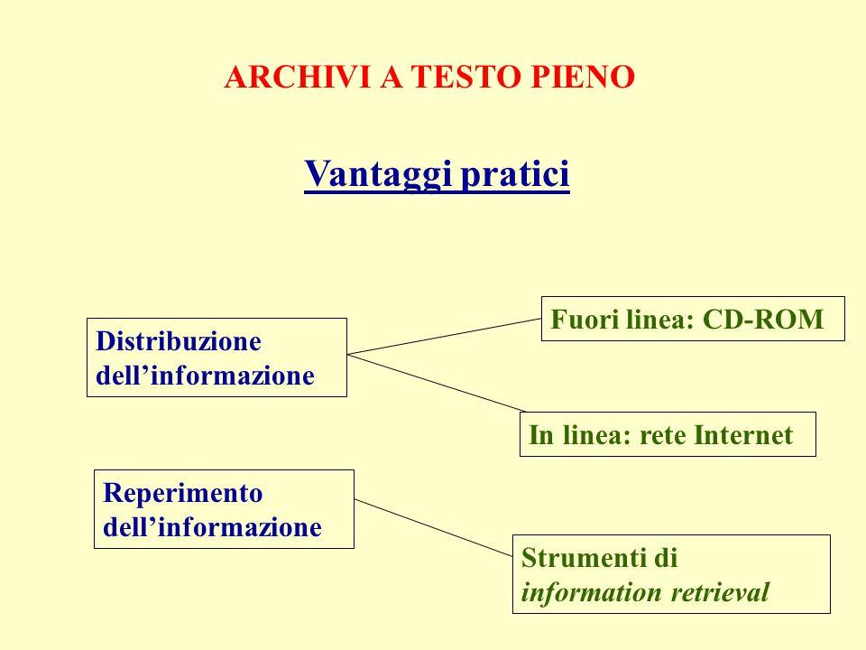 Vantaggi pratici ARCHIVI A TESTO PIENO Fuori linea: CD-ROM