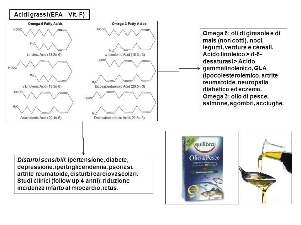 Acidi grassi (EFA – Vit. F)