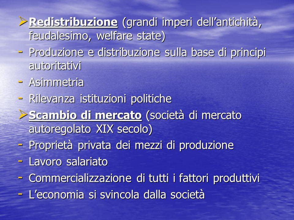 Redistribuzione (grandi imperi dell'antichità, feudalesimo, welfare state)