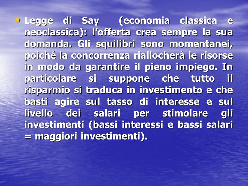 Legge di Say (economia classica e neoclassica): l'offerta crea sempre la sua domanda.