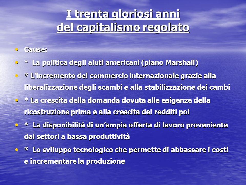 I trenta gloriosi anni del capitalismo regolato