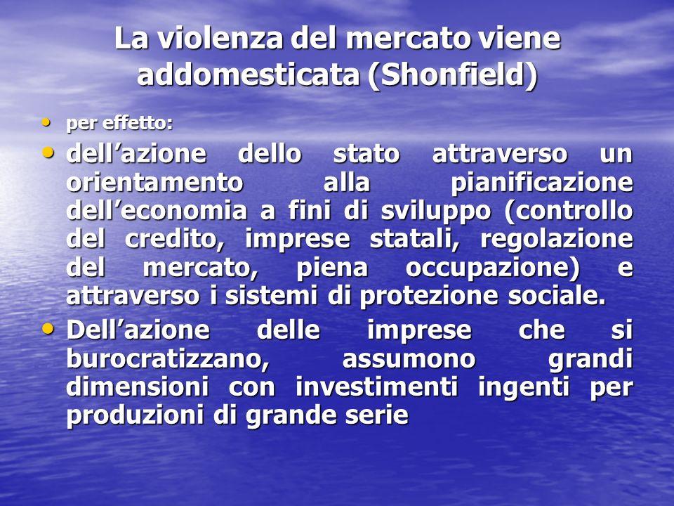 La violenza del mercato viene addomesticata (Shonfield)