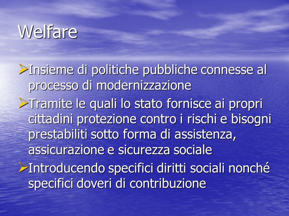 Welfare Insieme di politiche pubbliche connesse al processo di modernizzazione.