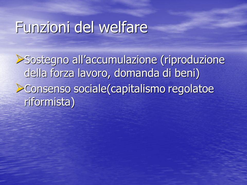 Funzioni del welfare Sostegno all'accumulazione (riproduzione della forza lavoro, domanda di beni)