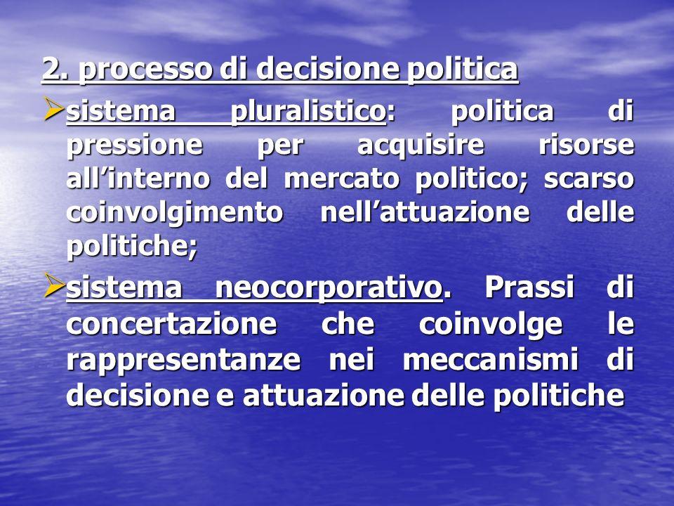 2. processo di decisione politica