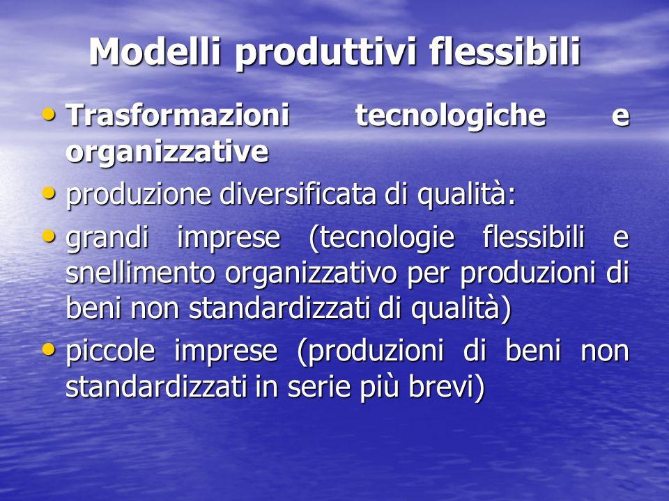 Modelli produttivi flessibili