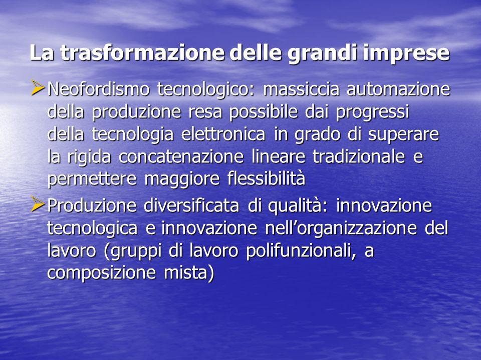 La trasformazione delle grandi imprese