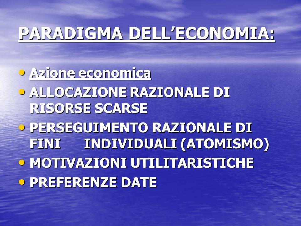 PARADIGMA DELL'ECONOMIA: