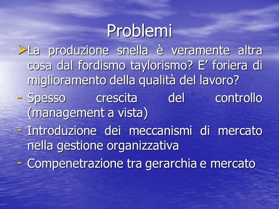 Problemi La produzione snella è veramente altra cosa dal fordismo taylorismo E' foriera di miglioramento della qualità del lavoro