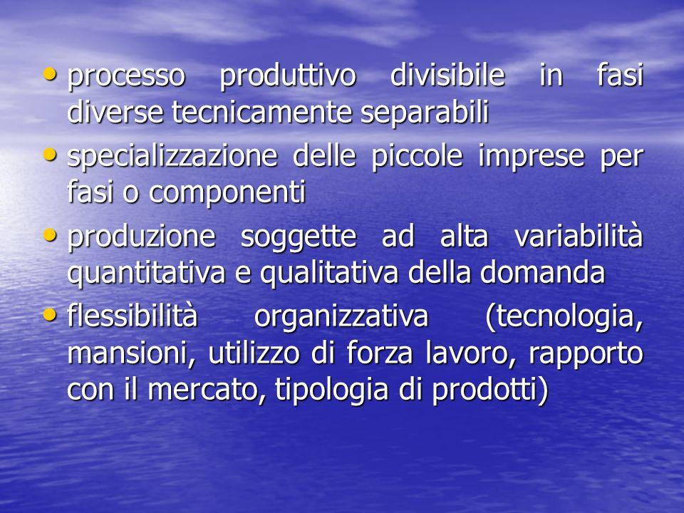 processo produttivo divisibile in fasi diverse tecnicamente separabili