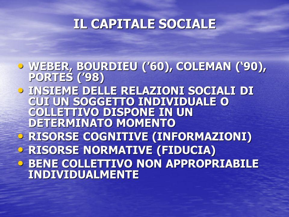 IL CAPITALE SOCIALE WEBER, BOURDIEU ('60), COLEMAN ('90), PORTES ('98)