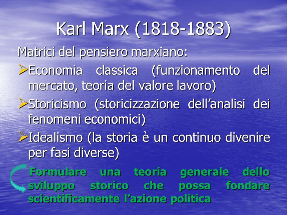 Karl Marx (1818-1883) Matrici del pensiero marxiano: