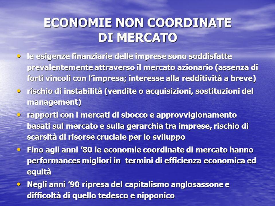 ECONOMIE NON COORDINATE DI MERCATO