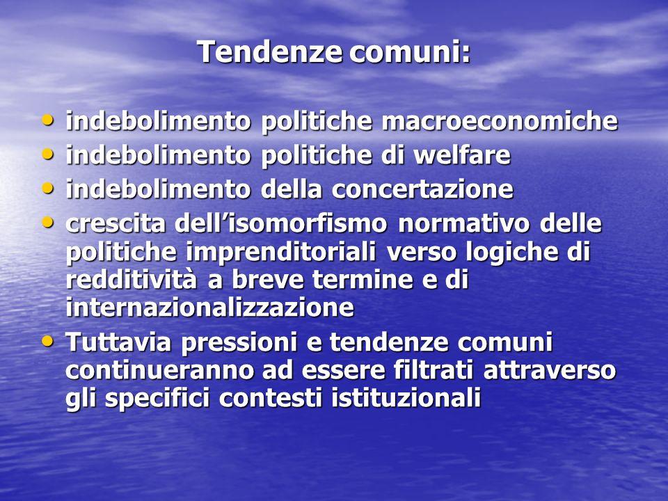 Tendenze comuni: indebolimento politiche macroeconomiche