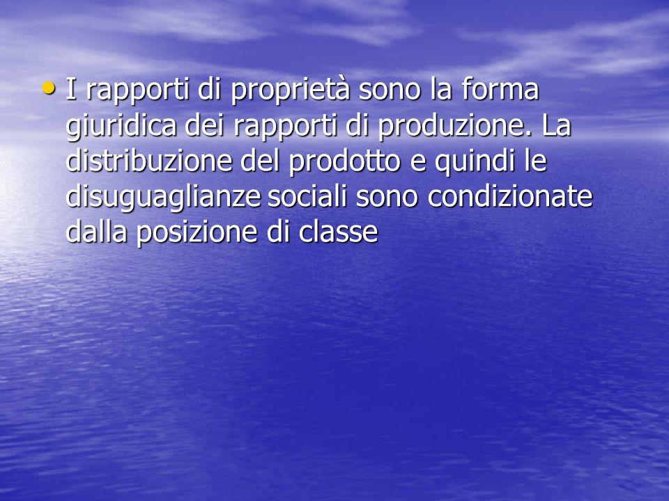 I rapporti di proprietà sono la forma giuridica dei rapporti di produzione.