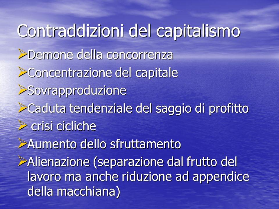Contraddizioni del capitalismo